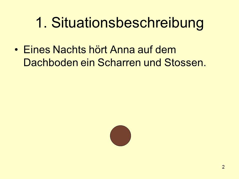 1. Situationsbeschreibung