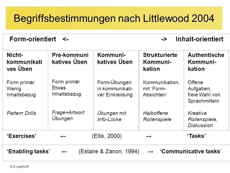 Begriffsbestimmungen nach Littlewood 2004