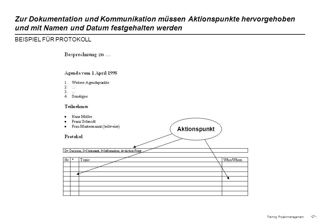 Zur Dokumentation und Kommunikation müssen Aktionspunkte hervorgehoben und mit Namen und Datum festgehalten werden