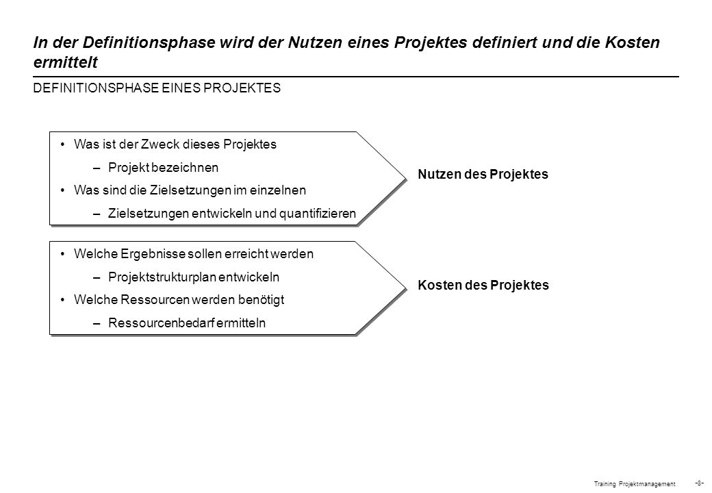 In der Definitionsphase wird der Nutzen eines Projektes definiert und die Kosten ermittelt