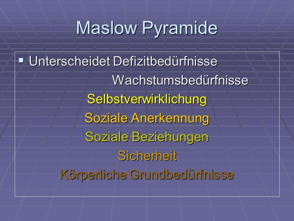 Maslow Pyramide Unterscheidet Defizitbedürfnisse Wachstumsbedürfnisse