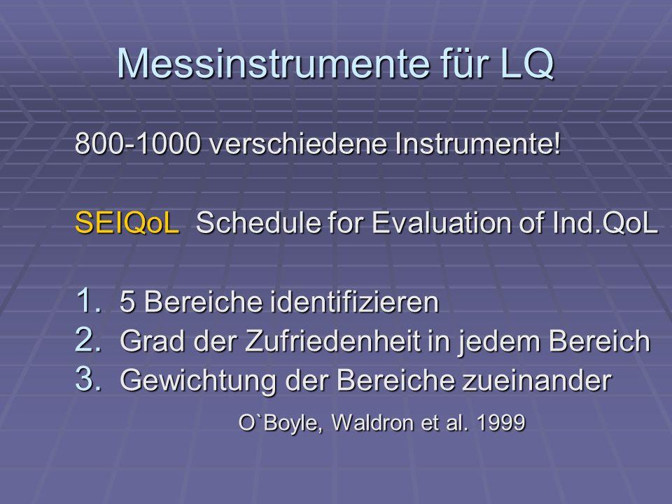Messinstrumente für LQ
