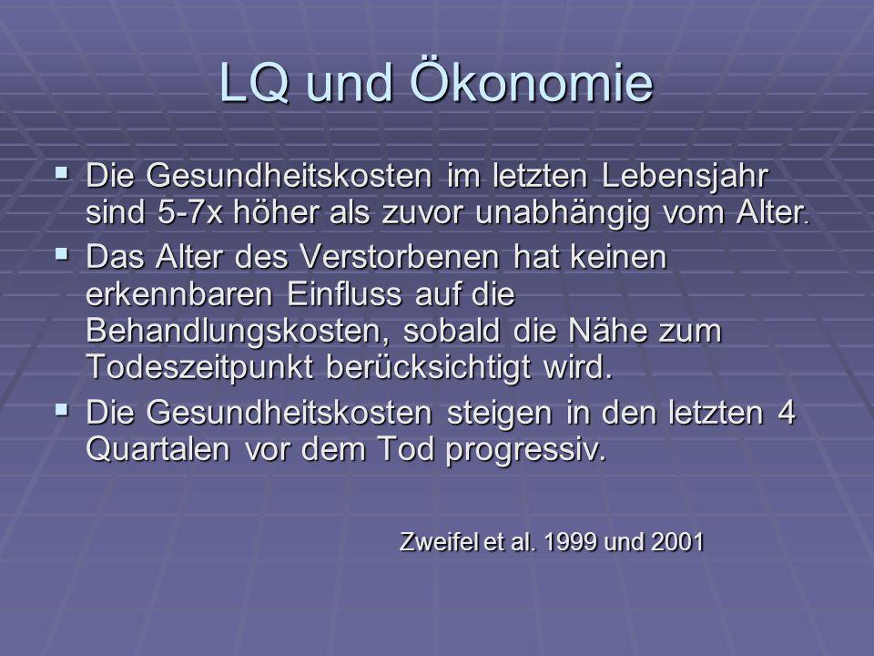 LQ und Ökonomie Die Gesundheitskosten im letzten Lebensjahr sind 5-7x höher als zuvor unabhängig vom Alter.