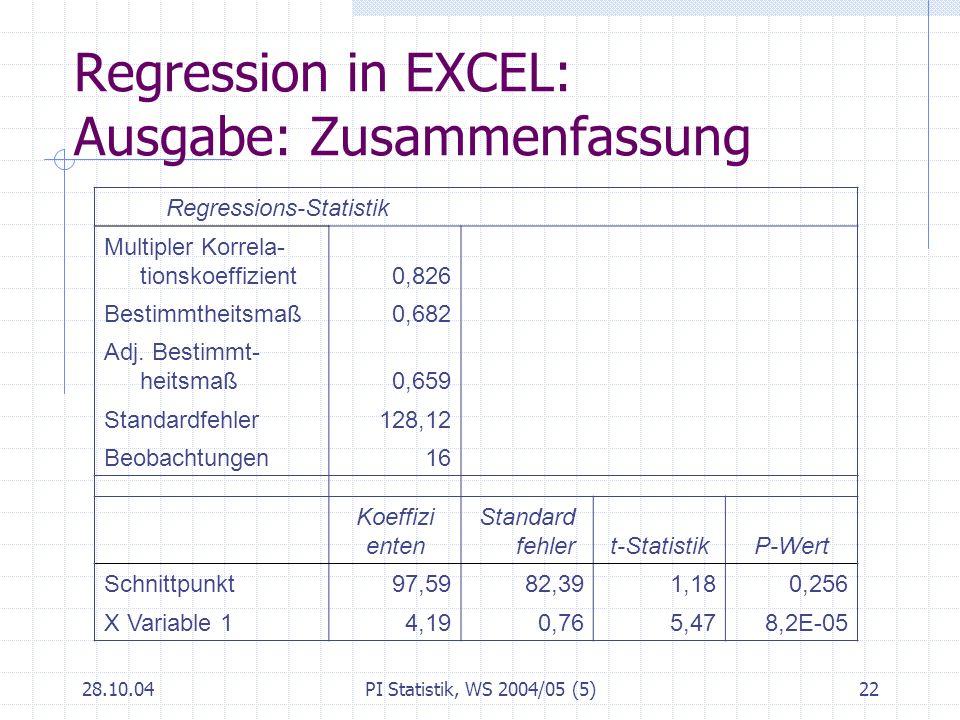 Regression in EXCEL: Ausgabe: Zusammenfassung