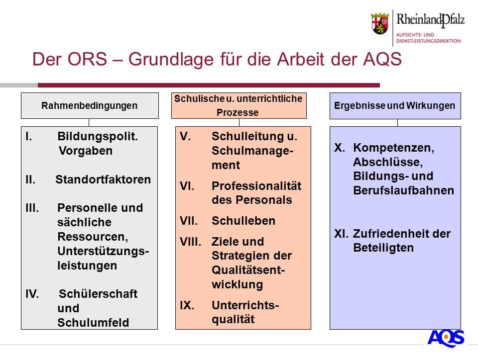Der ORS – Grundlage für die Arbeit der AQS