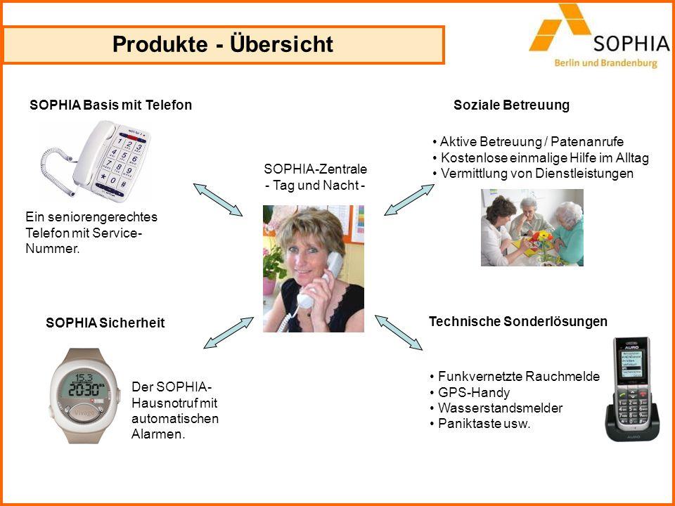Produkte - Übersicht SOPHIA Basis mit Telefon Soziale Betreuung