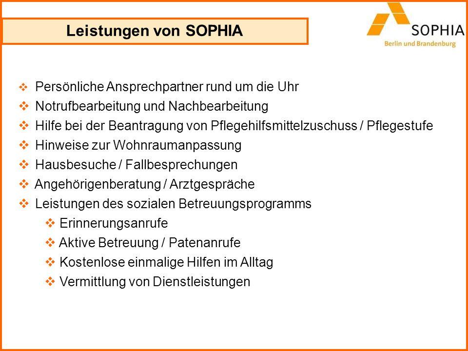 Leistungen von SOPHIA Notrufbearbeitung und Nachbearbeitung