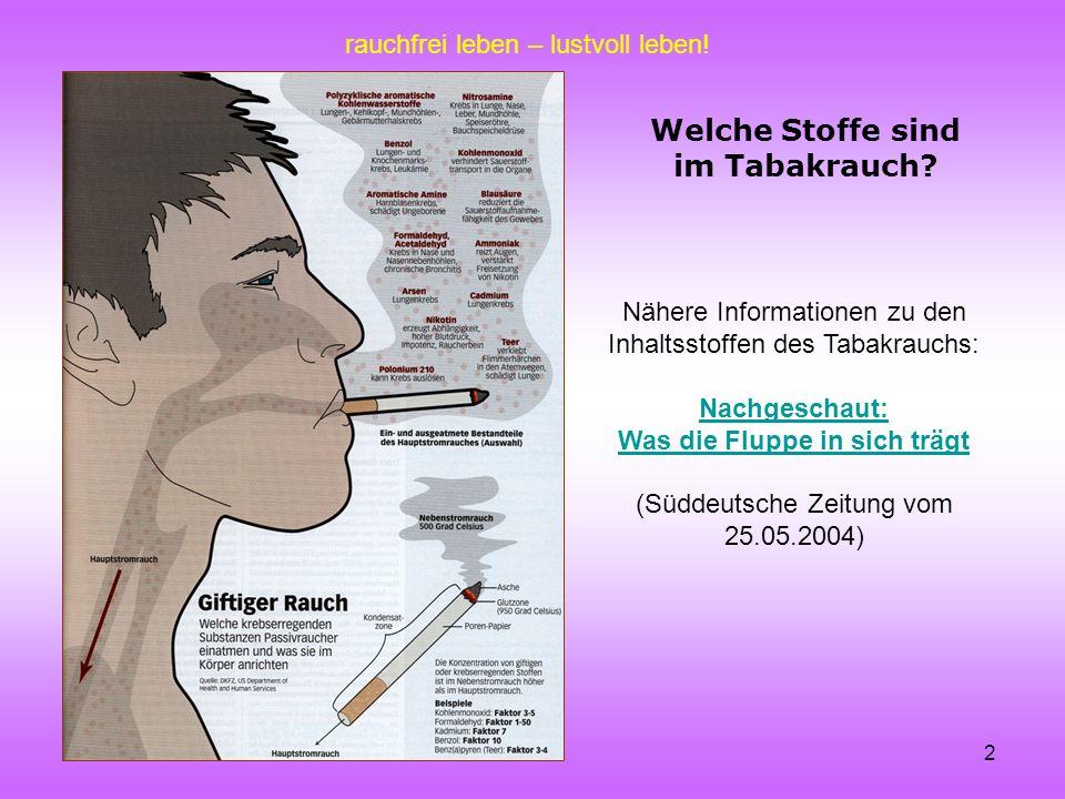 Welche Stoffe sind im Tabakrauch