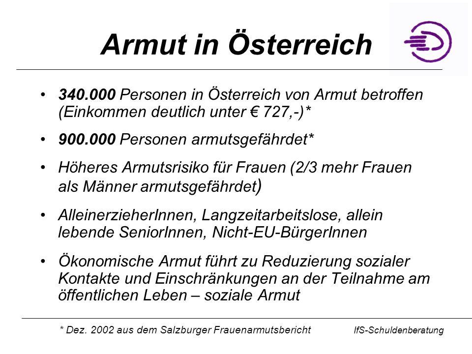 Armut in Österreich 340.000 Personen in Österreich von Armut betroffen (Einkommen deutlich unter € 727,-)*