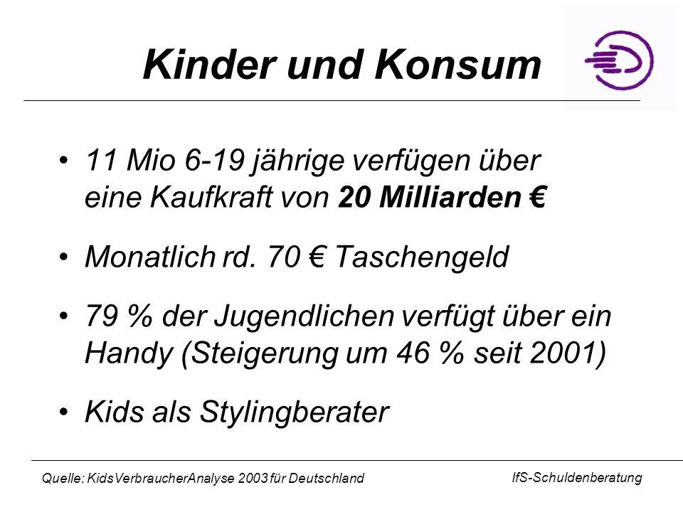 Kinder und Konsum 11 Mio 6-19 jährige verfügen über eine Kaufkraft von 20 Milliarden € Monatlich rd. 70 € Taschengeld.
