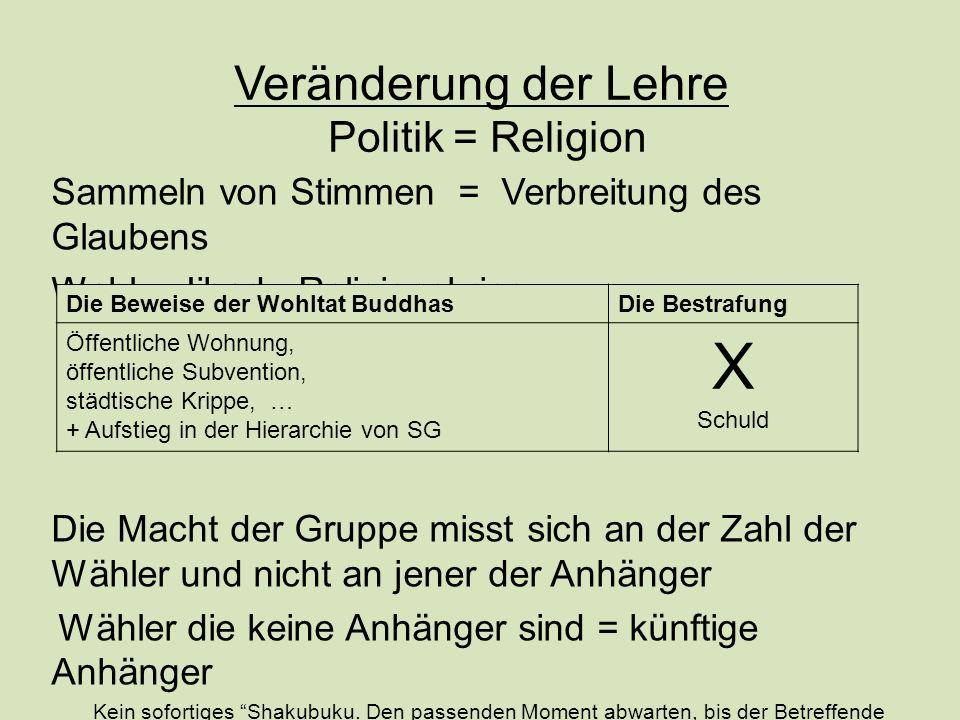 Veränderung der Lehre Politik = Religion