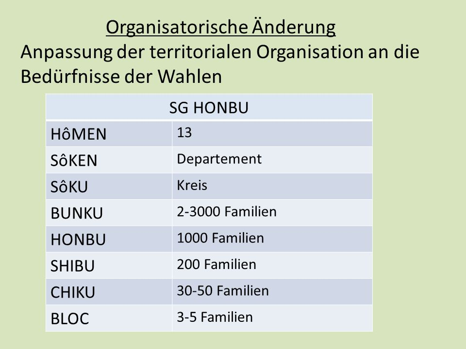 Organisatorische Änderung