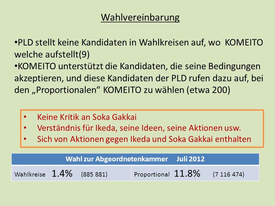 Wahl zur Abgeordnetenkammer Juli 2012