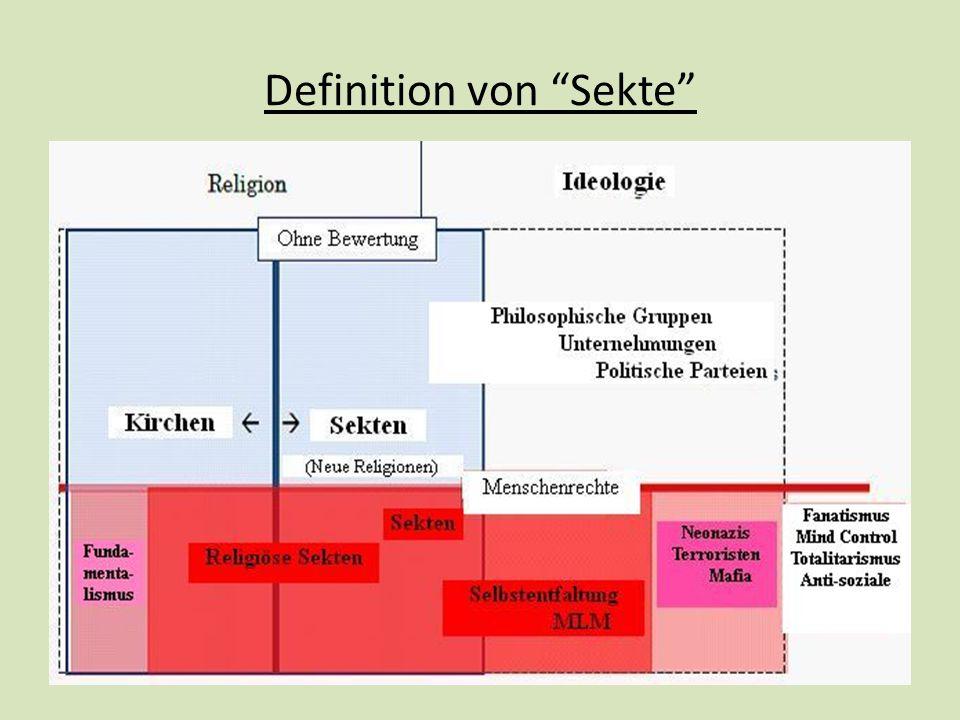 Definition von Sekte