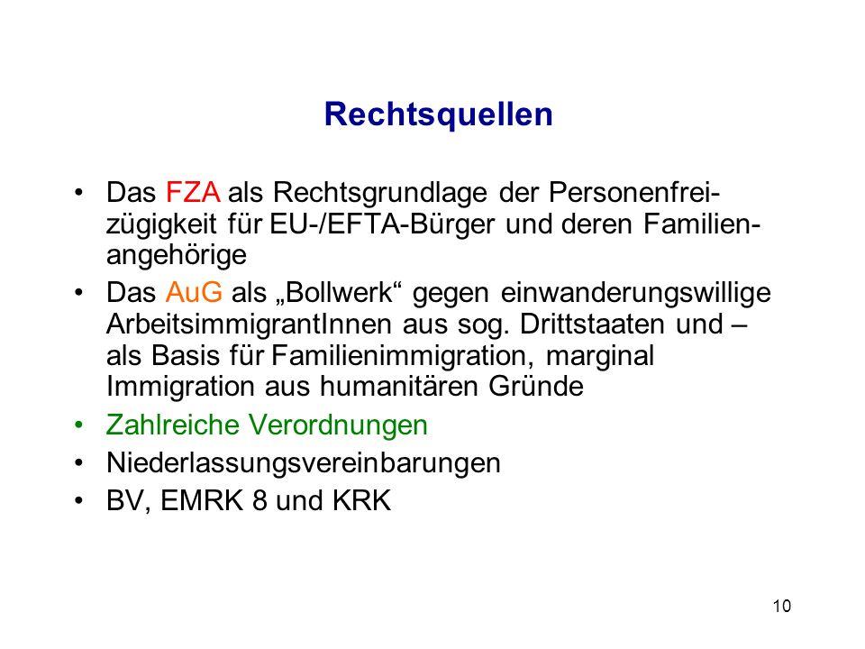 Rechtsquellen Das FZA als Rechtsgrundlage der Personenfrei-zügigkeit für EU-/EFTA-Bürger und deren Familien-angehörige.