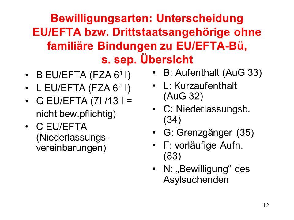 Bewilligungsarten: Unterscheidung EU/EFTA bzw