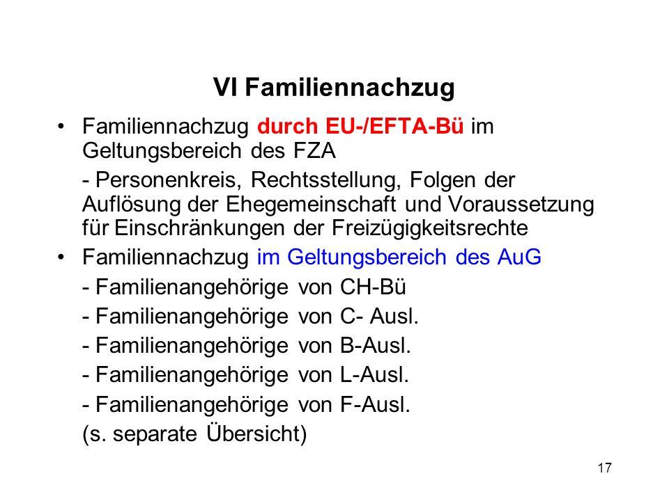 VI Familiennachzug Familiennachzug durch EU-/EFTA-Bü im Geltungsbereich des FZA.