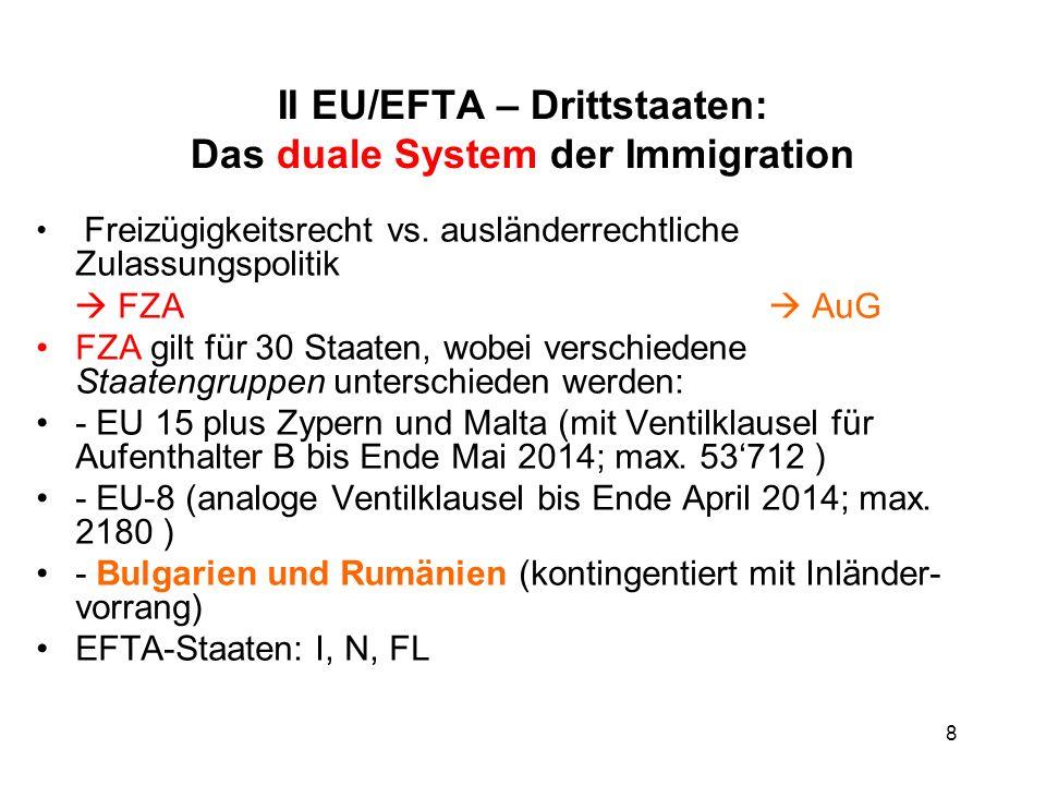 II EU/EFTA – Drittstaaten: Das duale System der Immigration