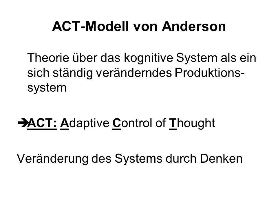 ACT-Modell von Anderson