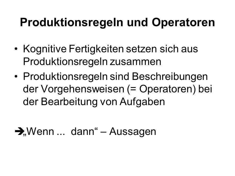 Produktionsregeln und Operatoren