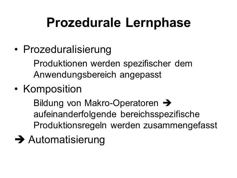 Prozedurale Lernphase