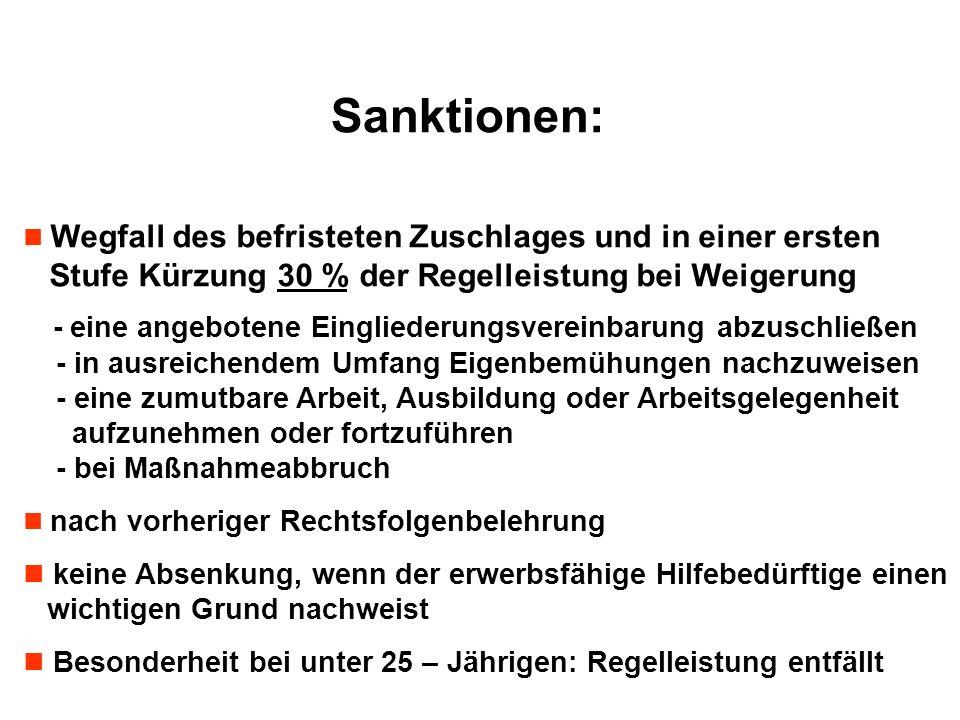 Sanktionen:
