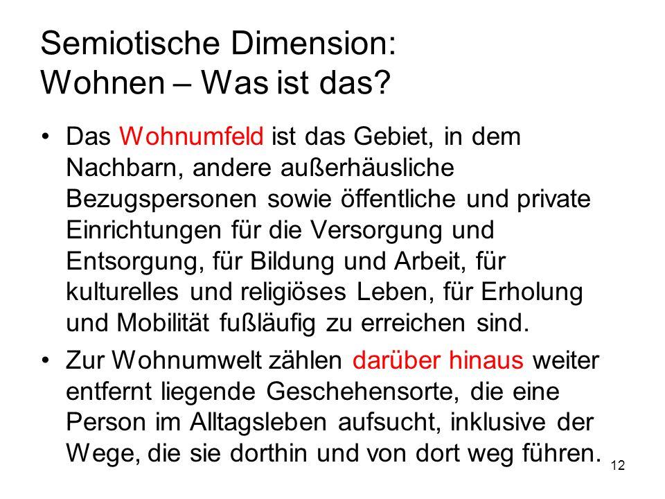 Semiotische Dimension: Wohnen – Was ist das