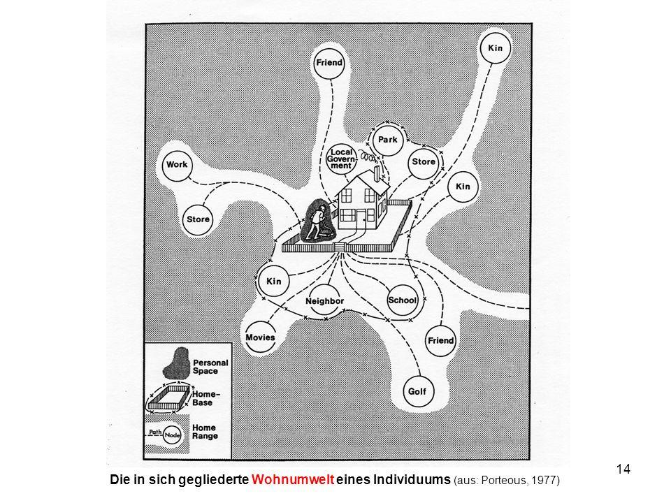 Die in sich gegliederte Wohnumwelt eines Individuums (aus: Porteous, 1977)