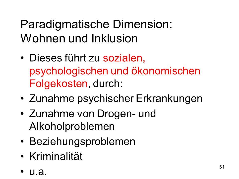 Paradigmatische Dimension: Wohnen und Inklusion