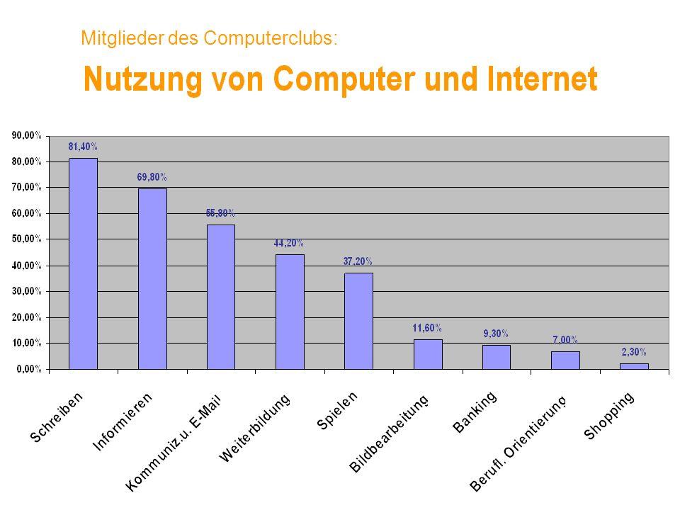 Mitglieder des Computerclubs: