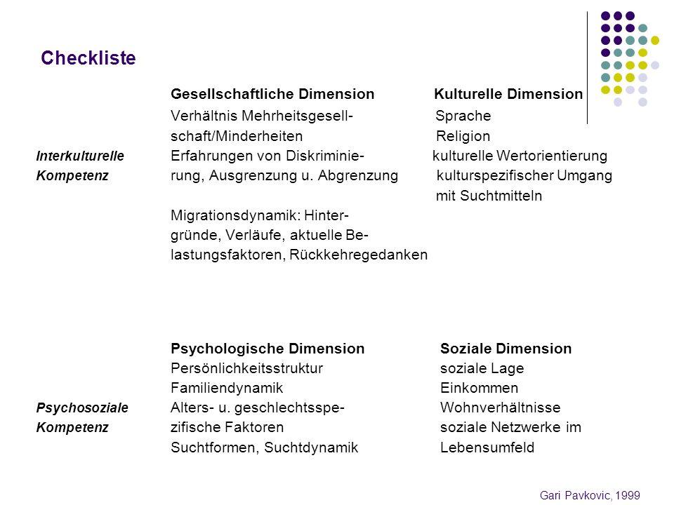 Checkliste Verhältnis Mehrheitsgesell- Sprache