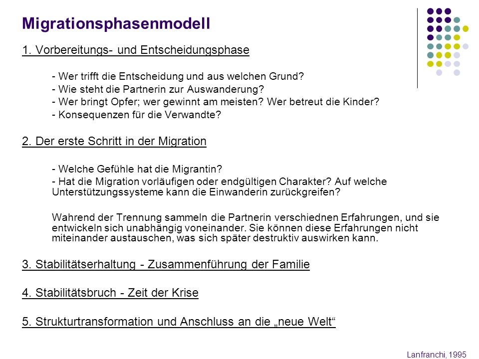 Migrationsphasenmodell