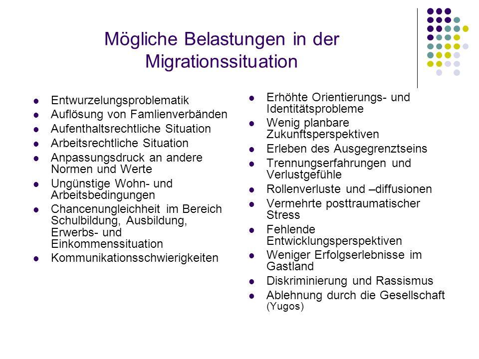 Mögliche Belastungen in der Migrationssituation