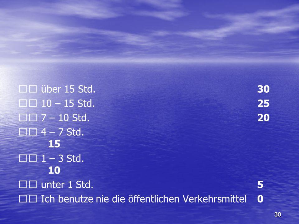  über 15 Std. 30 10 – 15 Std. 25.  7 – 10 Std. 20.  4 – 7 Std. 15.  1 – 3 Std. 10.