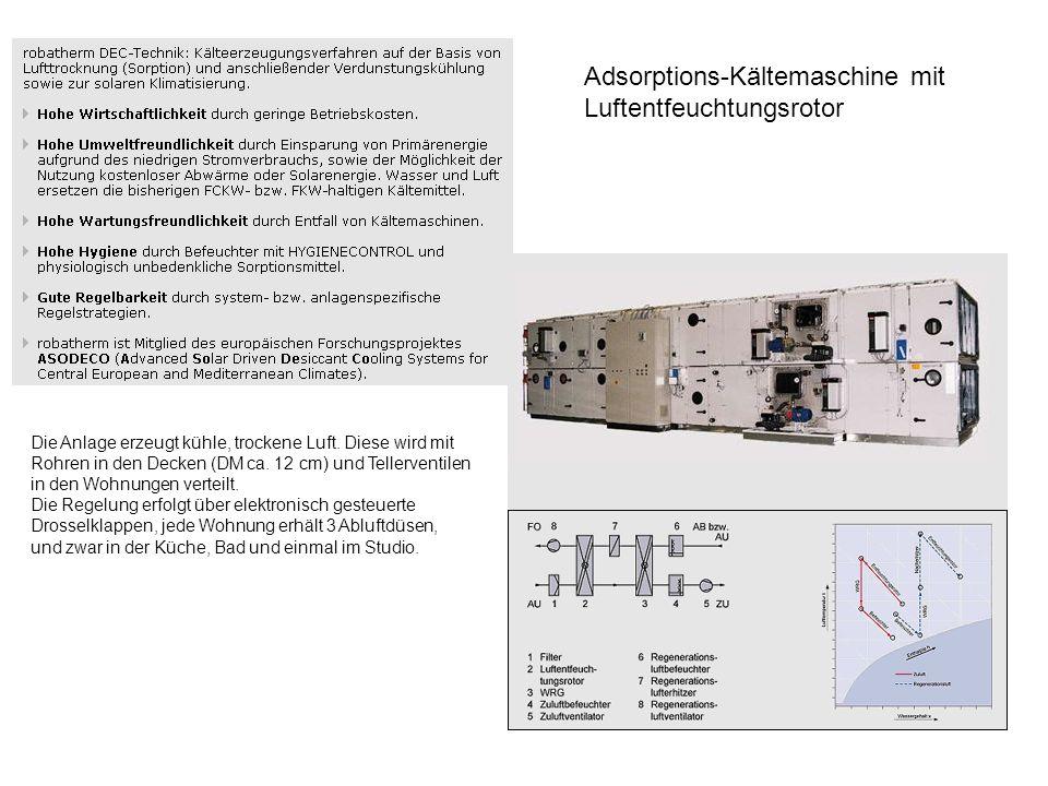 Adsorptions-Kältemaschine mit Luftentfeuchtungsrotor