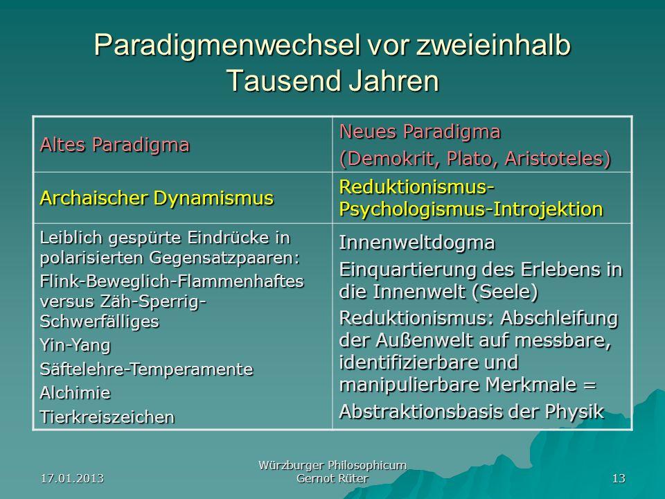 Paradigmenwechsel vor zweieinhalb Tausend Jahren