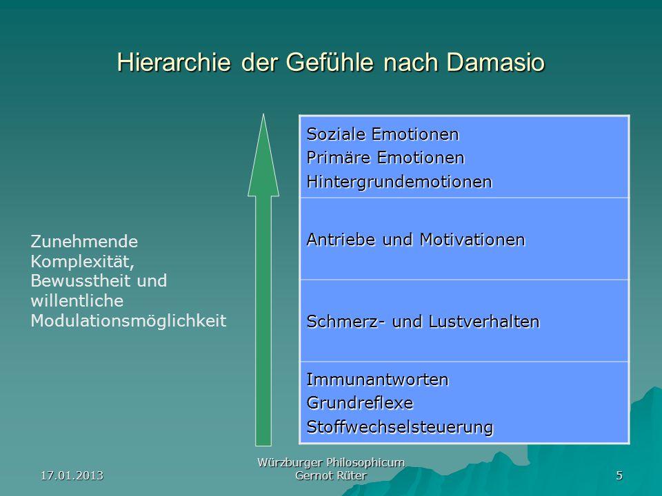 Hierarchie der Gefühle nach Damasio
