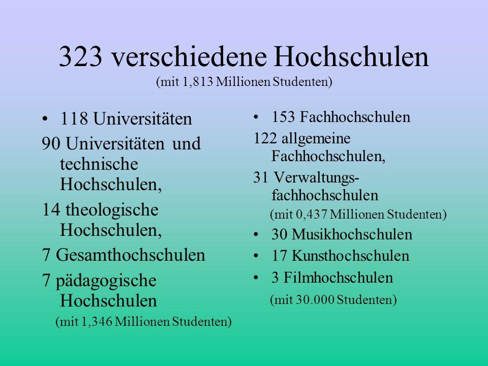 323 verschiedene Hochschulen (mit 1,813 Millionen Studenten)