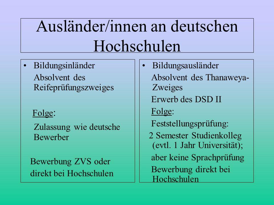 Ausländer/innen an deutschen Hochschulen