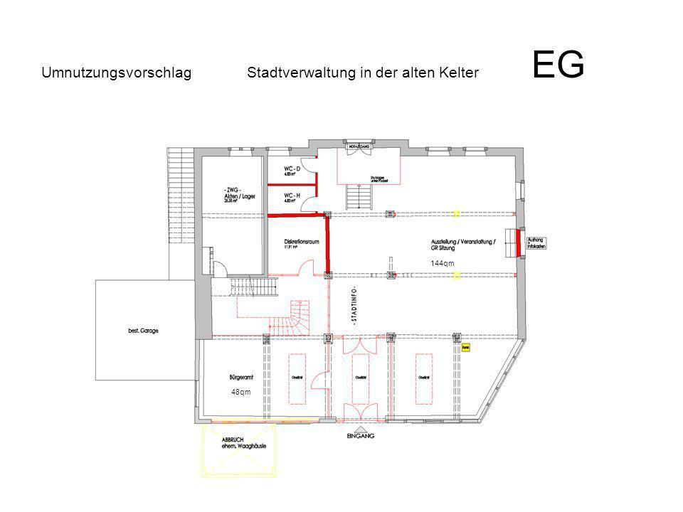 Umnutzungsvorschlag Stadtverwaltung in der alten Kelter EG