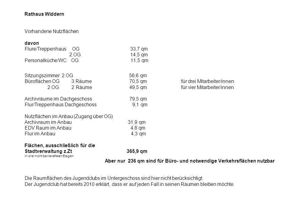 Vorhandene Nutzflächen davon Flure/Treppenhaus OG 33,7 qm 2.OG 14,5 qm
