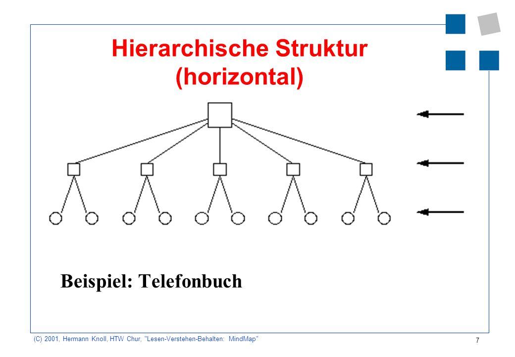 Hierarchische Struktur (horizontal)