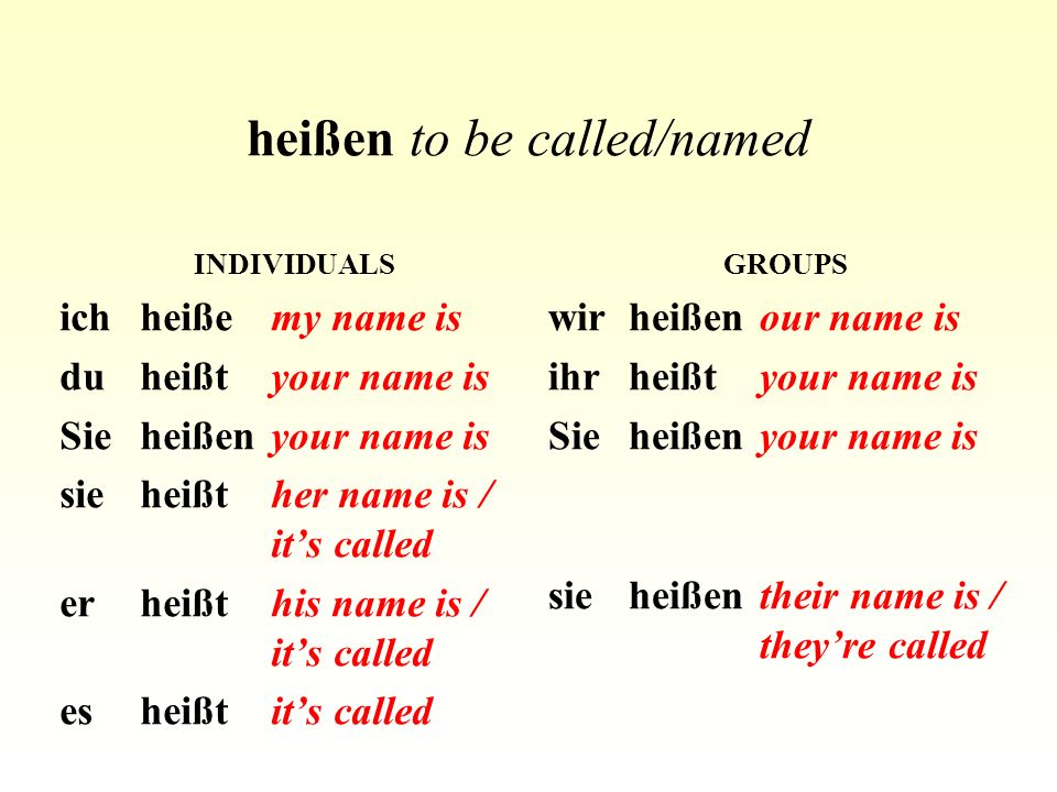 heißen to be called/named