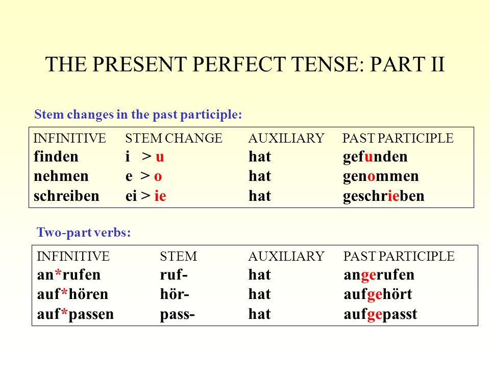 THE PRESENT PERFECT TENSE: PART II