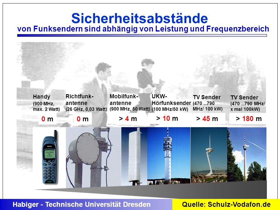 Quelle: Schulz-Vodafon.de