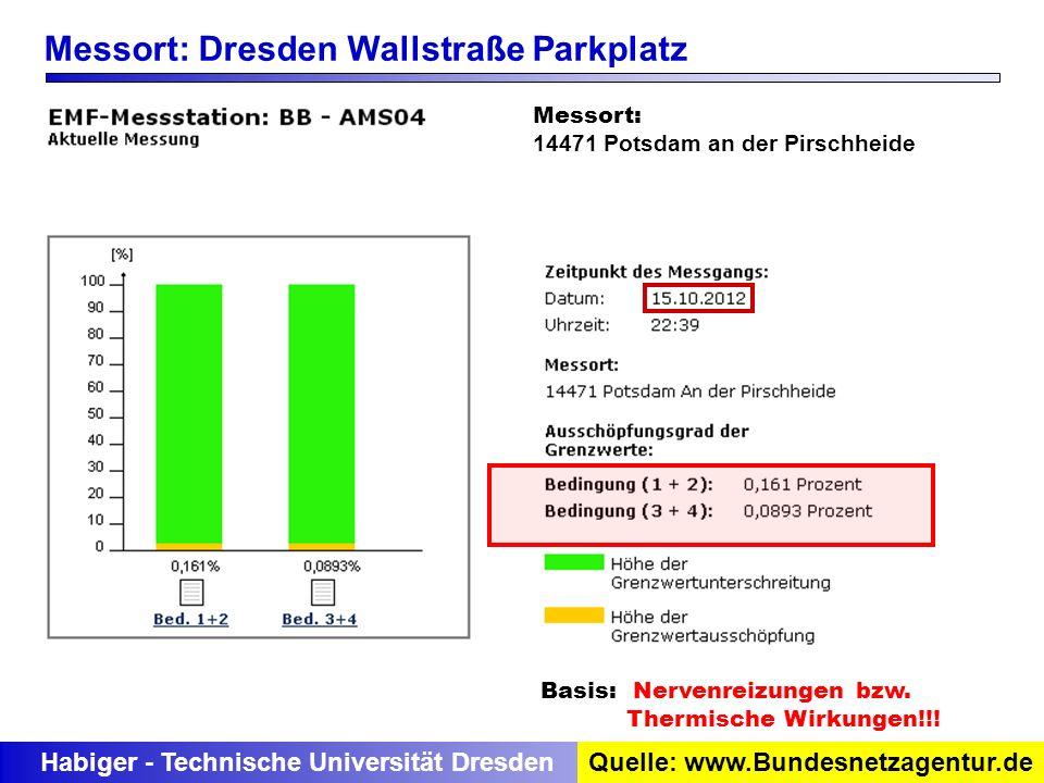 Quelle: www.Bundesnetzagentur.de