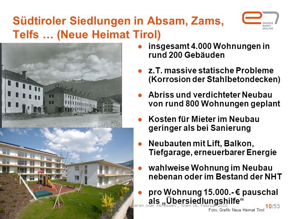 Südtiroler Siedlungen in Absam, Zams, Telfs … (Neue Heimat Tirol)