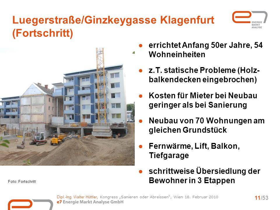 Luegerstraße/Ginzkeygasse Klagenfurt (Fortschritt)