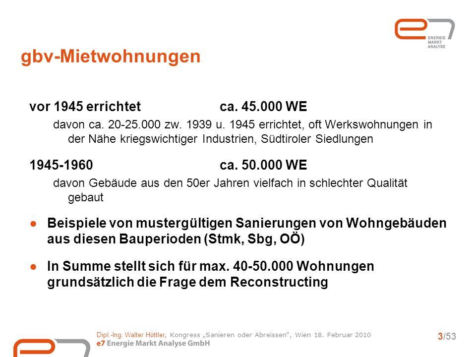 gbv-Mietwohnungen vor 1945 errichtet ca. 45.000 WE