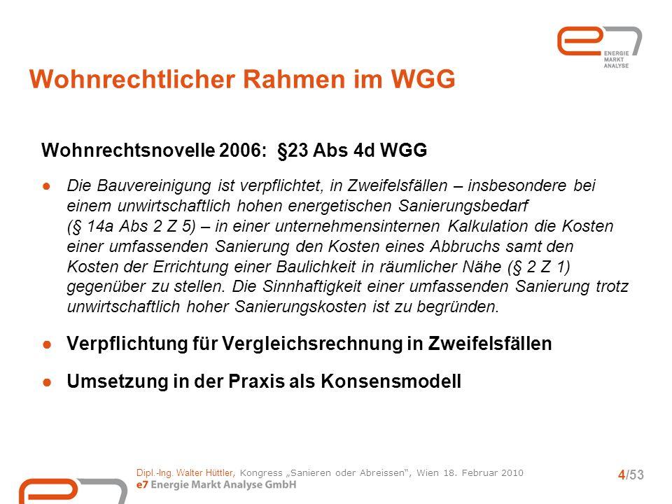 Wohnrechtlicher Rahmen im WGG